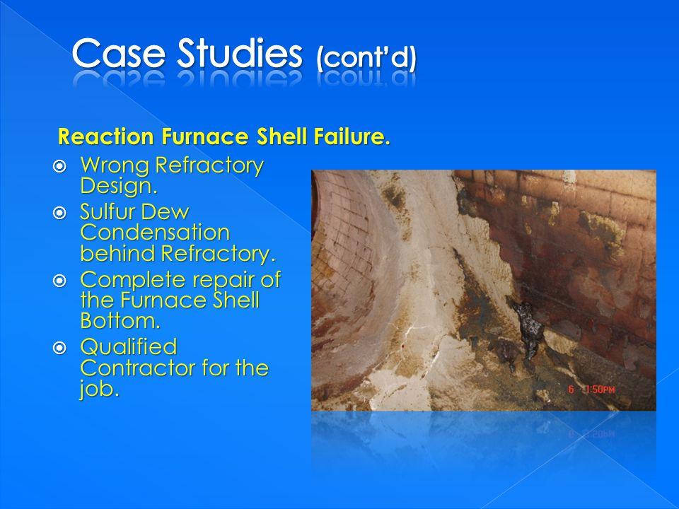 Wrong Refractory Design.Wrong Refractory Design. Sulfur Dew Condensation behind Refractory.