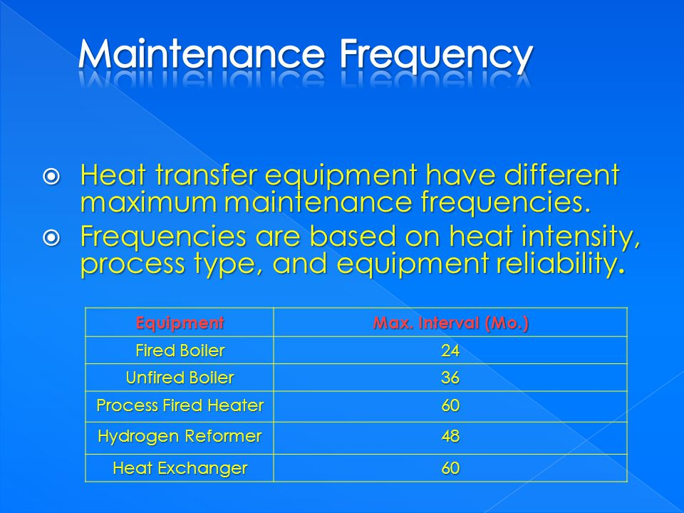 Heat transfer equipment have different maximum maintenance frequencies. Heat transfer equipment have different maximum maintenance frequencies. Freque