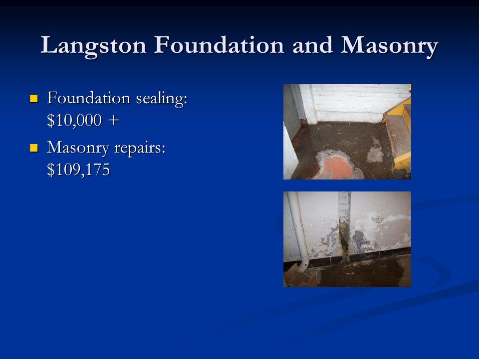 Langston Foundation and Masonry Foundation sealing: $10,000 + Foundation sealing: $10,000 + Masonry repairs: $109,175 Masonry repairs: $109,175