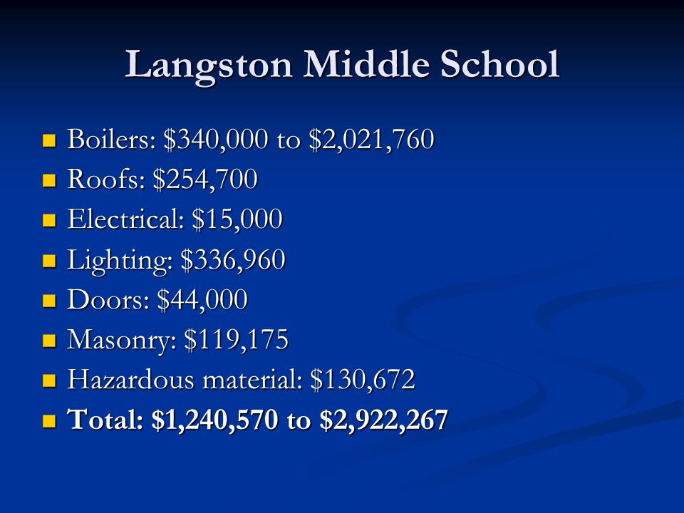Langston Middle School Boilers: $340,000 to $2,021,760 Boilers: $340,000 to $2,021,760 Roofs: $254,700 Roofs: $254,700 Electrical: $15,000 Electrical: $15,000 Lighting: $336,960 Lighting: $336,960 Doors: $44,000 Doors: $44,000 Masonry: $119,175 Masonry: $119,175 Hazardous material: $130,672 Hazardous material: $130,672 Total: $1,240,570 to $2,922,267 Total: $1,240,570 to $2,922,267