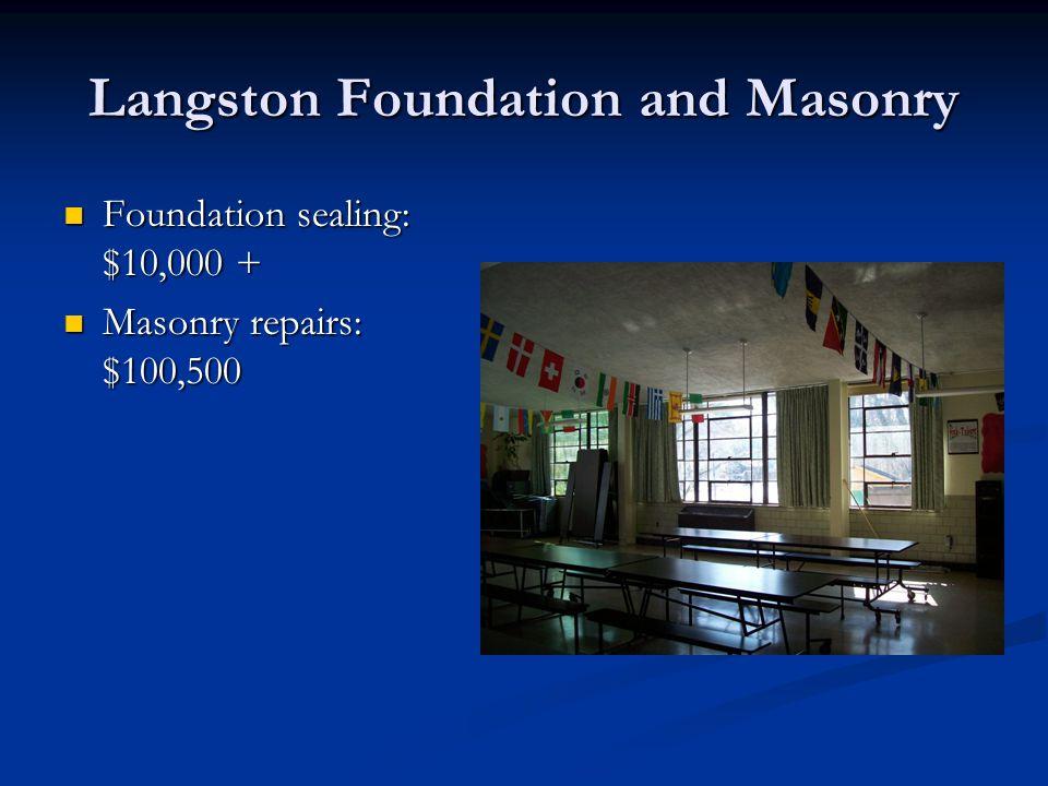 Langston Foundation and Masonry Foundation sealing: $10,000 + Foundation sealing: $10,000 + Masonry repairs: $100,500 Masonry repairs: $100,500