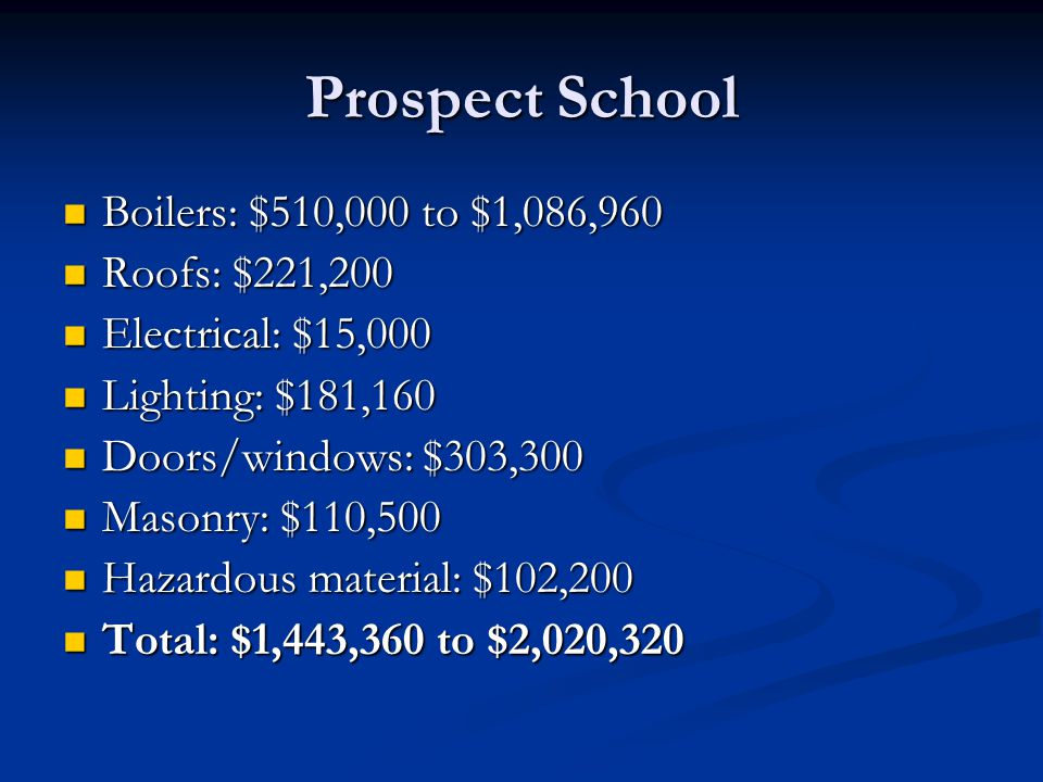 Prospect School Boilers: $510,000 to $1,086,960 Boilers: $510,000 to $1,086,960 Roofs: $221,200 Roofs: $221,200 Electrical: $15,000 Electrical: $15,000 Lighting: $181,160 Lighting: $181,160 Doors/windows: $303,300 Doors/windows: $303,300 Masonry: $110,500 Masonry: $110,500 Hazardous material: $102,200 Hazardous material: $102,200 Total: $1,443,360 to $2,020,320 Total: $1,443,360 to $2,020,320