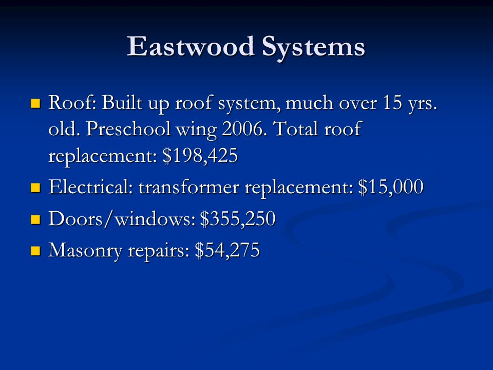 Eastwood Systems Roof: Built up roof system, much over 15 yrs.