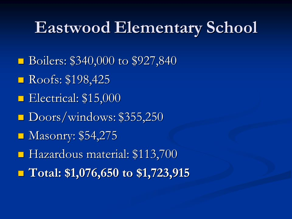 Eastwood Elementary School Boilers: $340,000 to $927,840 Boilers: $340,000 to $927,840 Roofs: $198,425 Roofs: $198,425 Electrical: $15,000 Electrical: $15,000 Doors/windows: $355,250 Doors/windows: $355,250 Masonry: $54,275 Masonry: $54,275 Hazardous material: $113,700 Hazardous material: $113,700 Total: $1,076,650 to $1,723,915 Total: $1,076,650 to $1,723,915