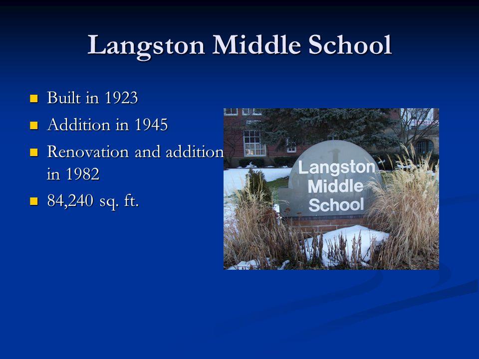 Langston Middle School Built in 1923 Built in 1923 Addition in 1945 Addition in 1945 Renovation and addition in 1982 Renovation and addition in 1982 8