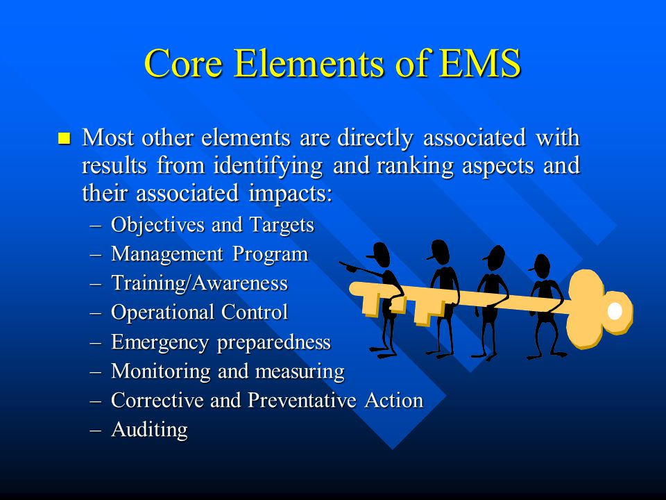 Core Elements of EMS Most other elements are directly associated with results from identifying and ranking aspects and their associated impacts: Most other elements are directly associated with results from identifying and ranking aspects and their associated impacts: –Objectives and Targets –Management Program –Training/Awareness –Operational Control –Emergency preparedness –Monitoring and measuring –Corrective and Preventative Action –Auditing