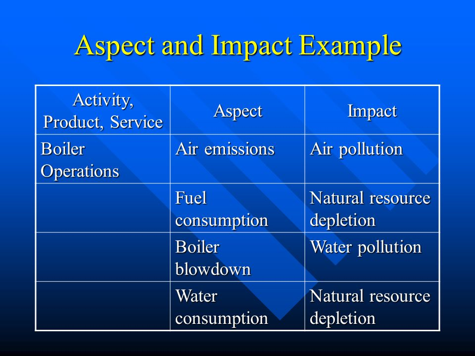 Aspect and Impact Example Activity, Product, Service AspectImpact Boiler Operations Air emissions Air pollution Fuel consumption Natural resource depletion Boiler blowdown Water pollution Water consumption Natural resource depletion
