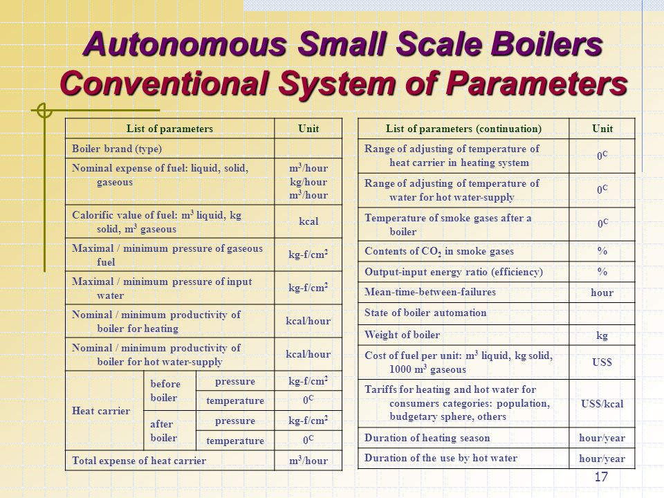 17 Autonomous Small Scale Boilers Conventional System of Parameters List of parametersUnit Boiler brand (type) Nominal expense of fuel: liquid, solid,
