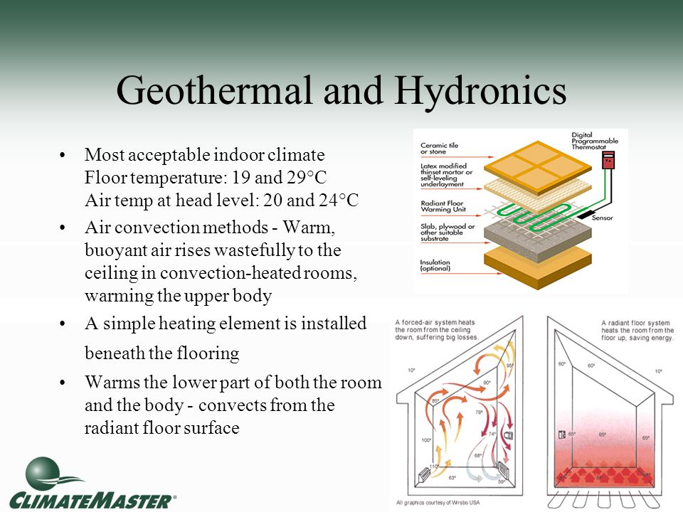 Geothermal and Hydronics Most acceptable indoor climate Floor temperature: 19 and 29°C Air temp at head level: 20 and 24°C Air convection methods - Wa