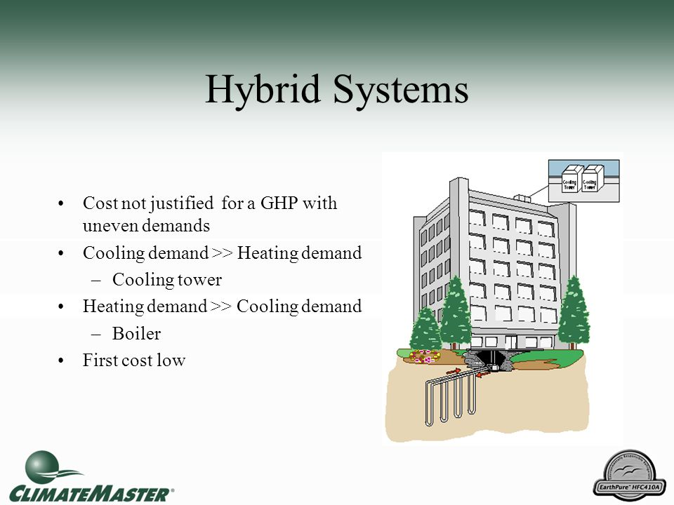 Hybrid Systems Cost not justified for a GHP with uneven demands Cooling demand >> Heating demand –Cooling tower Heating demand >> Cooling demand –Boil