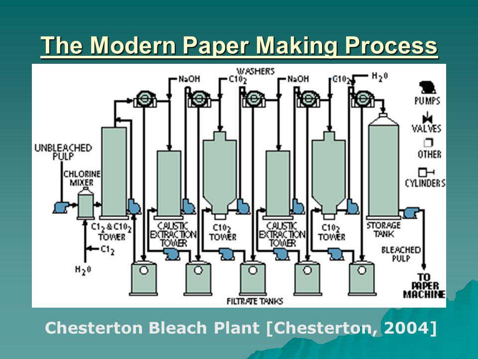 The Modern Paper Making Process Chesterton Bleach Plant [Chesterton, 2004]