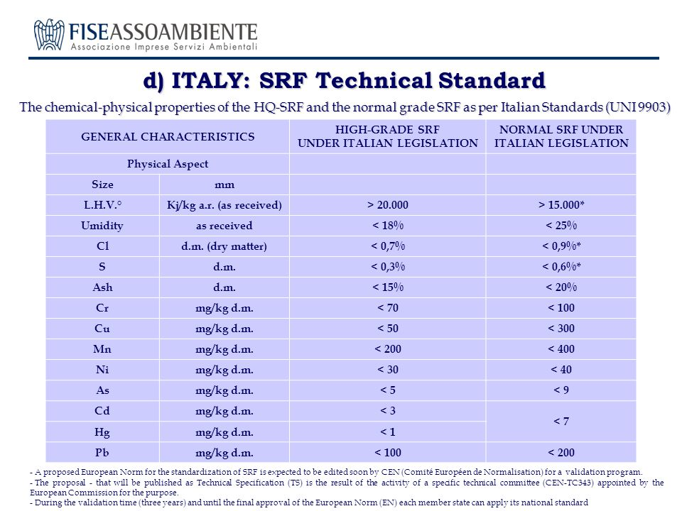 d) ITALY: SRF Technical Standard The chemical-physical properties of the HQ-SRF and the normal grade SRF as per Italian Standards (UNI 9903) GENERAL CHARACTERISTICS HIGH-GRADE SRF UNDER ITALIAN LEGISLATION NORMAL SRF UNDER ITALIAN LEGISLATION Physical Aspect Sizemm L.H.V.°Kj/kg a.r.