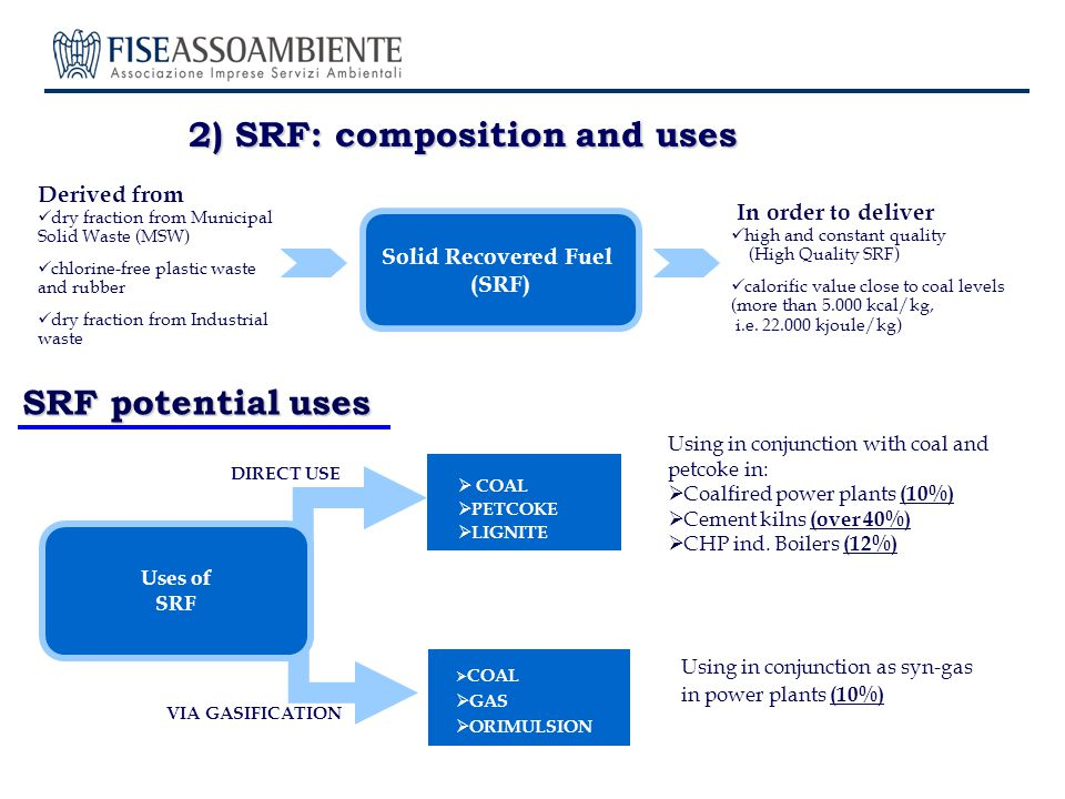 SRF is the result of a recovery process is the result of a recovery process complies with standards (national and European, when available) and aims at reducing the environmental impacts both of waste cycle and industrial plants that use it complies with standards (national and European, when available) and aims at reducing the environmental impacts both of waste cycle and industrial plants that use it is a product usable, with economic value, only and exclusively if compliant with standards and used in certain industrial plants is a product usable, with economic value, only and exclusively if compliant with standards and used in certain industrial plants is produced and used in compliance with applicable legislation (e.g.