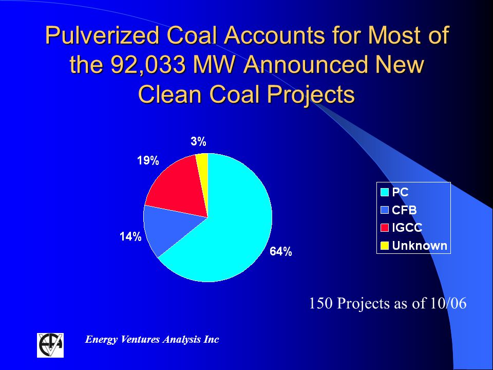 Energy Ventures Analysis Inc Pulverized Coal Accounts for Most of the 92,033 MW Announced New Clean Coal Projects 150 Projects as of 10/06
