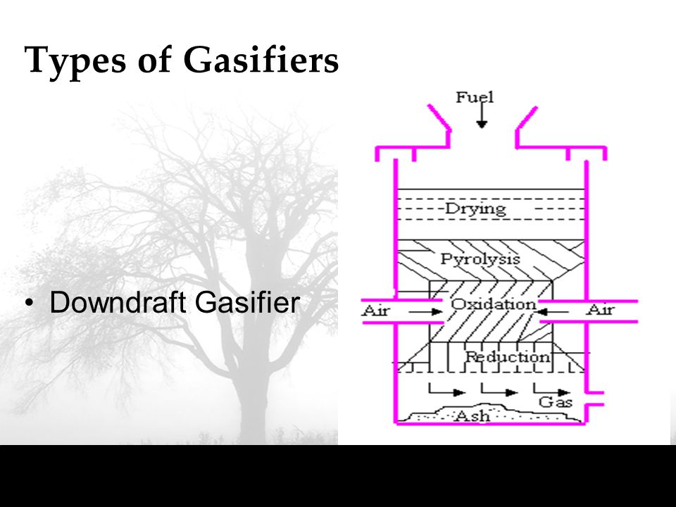 Types of Gasifiers Downdraft Gasifier