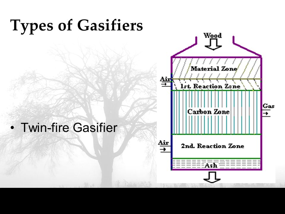 Types of Gasifiers Twin-fire Gasifier
