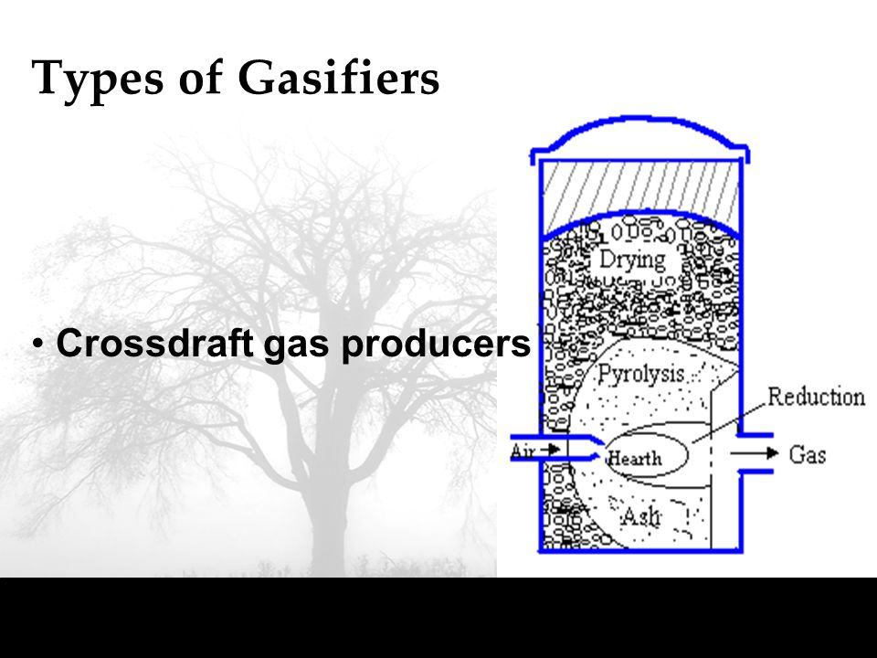 Types of Gasifiers Crossdraft gas producers