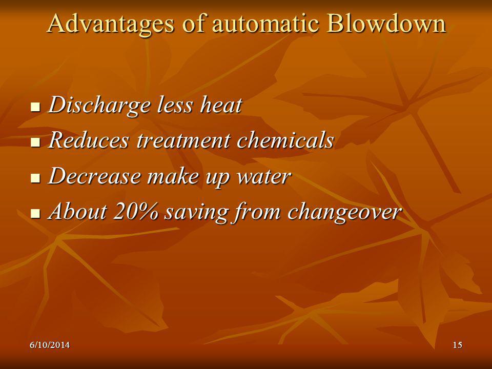 6/10/201415 Advantages of automatic Blowdown Discharge less heat Discharge less heat Reduces treatment chemicals Reduces treatment chemicals Decrease