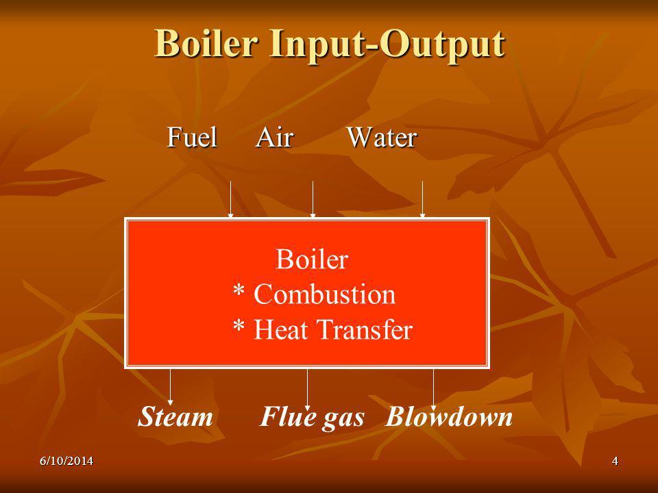 6/10/20144 Boiler Input-Output Fuel Air Water Fuel Air Water Boiler * Combustion * Heat Transfer SteamFlue gasBlowdown