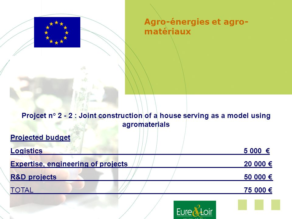 Agro-énergies et agro- matériaux Projcet n° 2 - 2 : Joint construction of a house serving as a model using agromaterials Projected budget Logistics 5 000 Expertise, engineering of projects20 000 R&D projects50 000 TOTAL 75 000