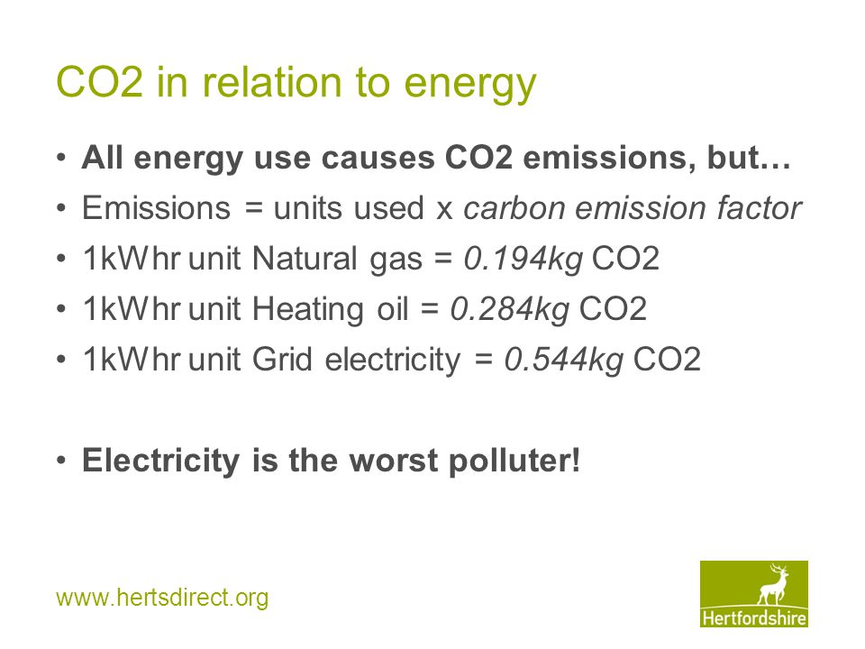 www.hertsdirect.org CO2 in relation to energy All energy use causes CO2 emissions, but… Emissions = units used x carbon emission factor 1kWhr unit Natural gas = 0.194kg CO2 1kWhr unit Heating oil = 0.284kg CO2 1kWhr unit Grid electricity = 0.544kg CO2 Electricity is the worst polluter!