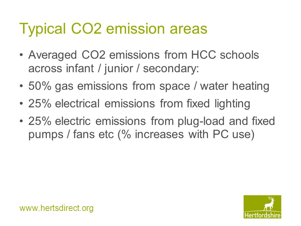 www.hertsdirect.org Typical CO2 emission areas Averaged CO2 emissions from HCC schools across infant / junior / secondary: 50% gas emissions from space / water heating 25% electrical emissions from fixed lighting 25% electric emissions from plug-load and fixed pumps / fans etc (% increases with PC use)