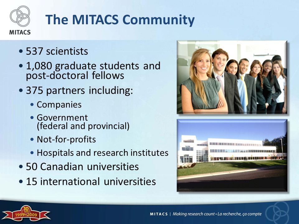 537 scientists 1,080 graduate students and post-doctoral fellows 375 partners including: Companies Government (federal and provincial) Not-for-profits Hospitals and research institutes 50 Canadian universities 15 international universities The MITACS Community