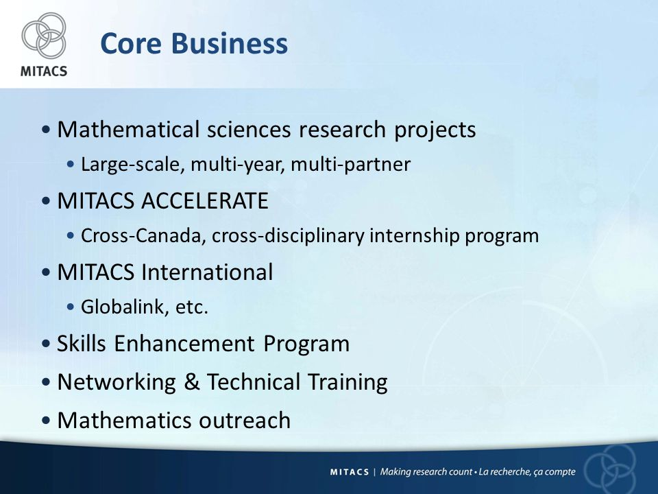 Core Business Mathematical sciences research projects Large-scale, multi-year, multi-partner MITACS ACCELERATE Cross-Canada, cross-disciplinary internship program MITACS International Globalink, etc.