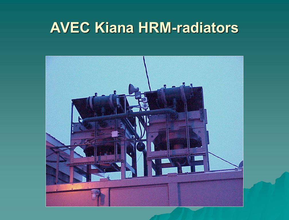 AVEC Kiana HRM-radiators