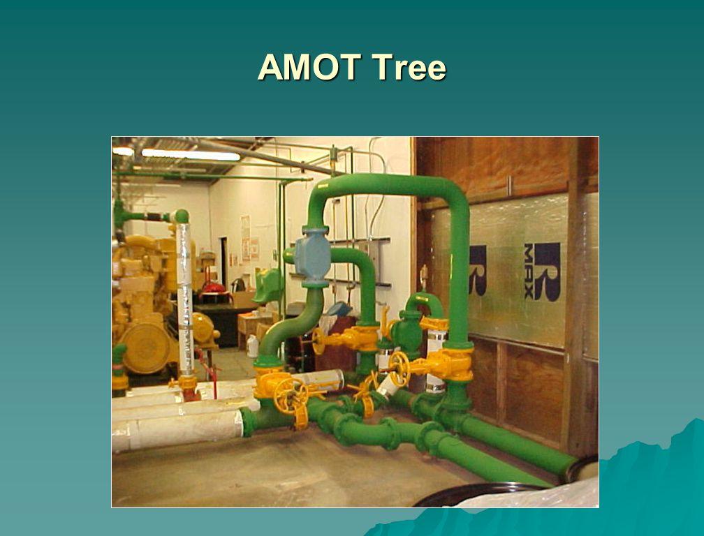 AMOT Tree
