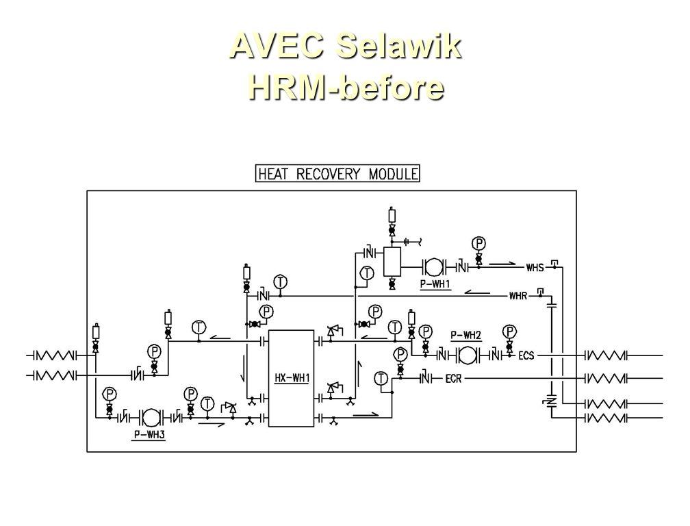 AVEC Selawik HRM-before