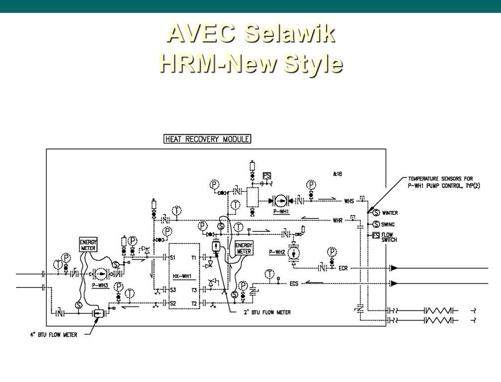 AVEC Selawik HRM-New Style