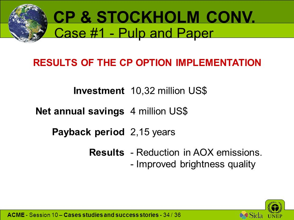 RESULTS OF THE CP OPTION IMPLEMENTATION Investment Net annual savings Payback period Results 10,32 million US$ 4 million US$ 2,15 years - Reduction in AOX emissions.