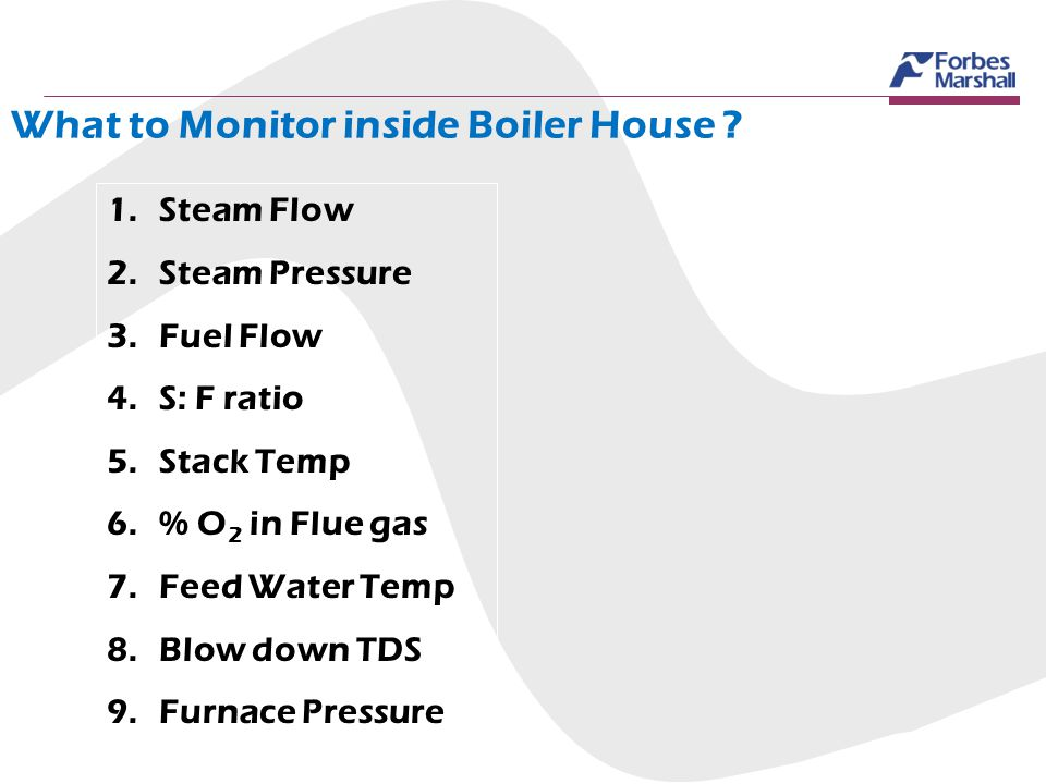 What to Monitor inside Boiler House ? 1.Steam Flow 2.Steam Pressure 3.Fuel Flow 4.S: F ratio 5.Stack Temp 6.% O 2 in Flue gas 7.Feed Water Temp 8.Blow