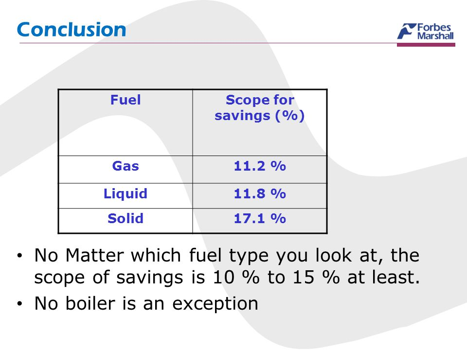 FuelScope for savings (%) Gas11.2 % Liquid11.8 % Solid17.1 % No Matter which fuel type you look at, the scope of savings is 10 % to 15 % at least. No