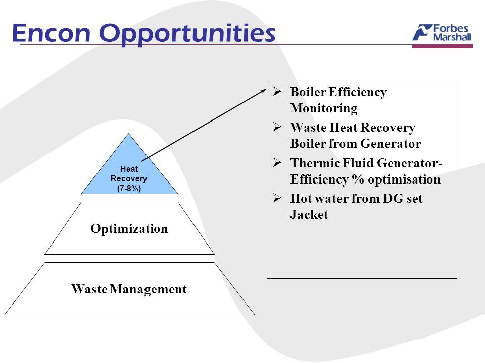 Encon Opportunities Boiler Efficiency Monitoring Waste Heat Recovery Boiler from Generator Thermic Fluid Generator- Efficiency % optimisation Hot wate