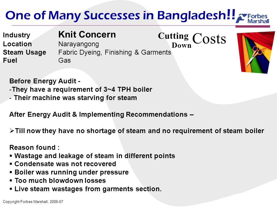 Copyright Forbes Marshall, 2006-07 One of Many Successes in Bangladesh !! Cutting Down Costs Industry Knit Concern LocationNarayangong Steam Usage Fab