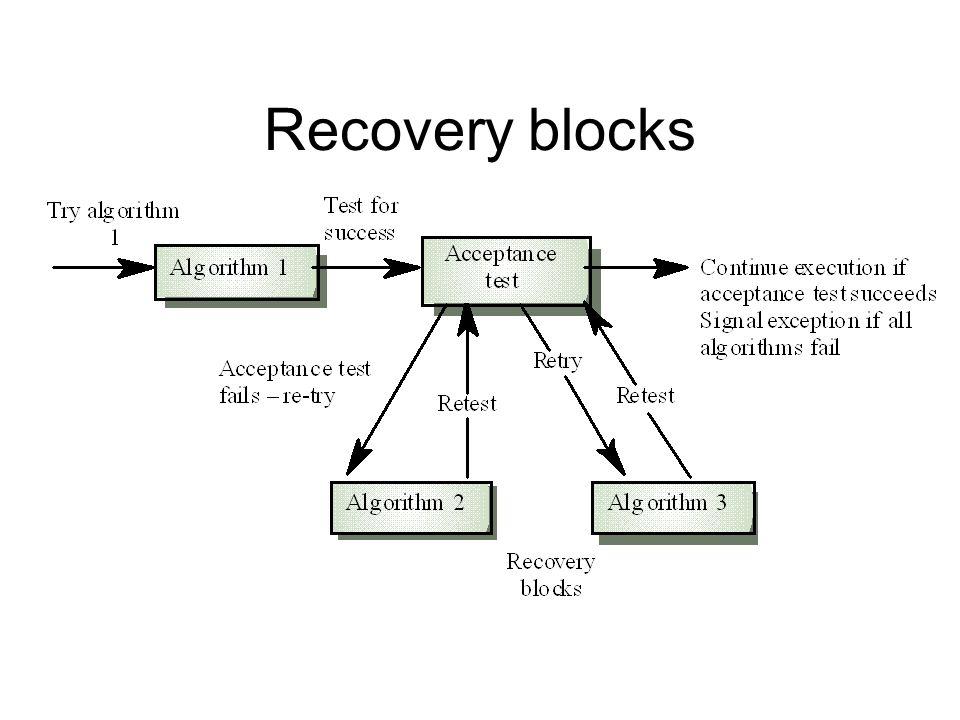 Recovery blocks