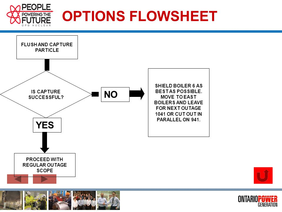 OPTIONS FLOWSHEET FLUSH AND CAPTURE PARTICLE YES IS CAPTURE SUCCESSFUL.