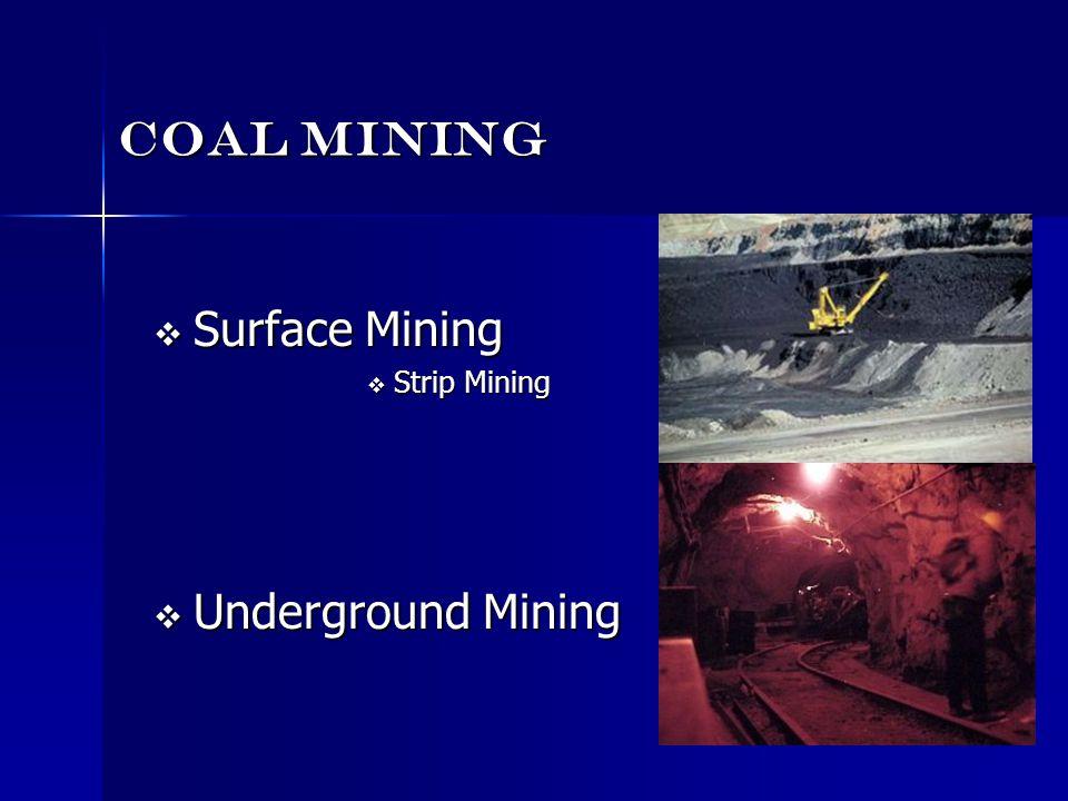 Coal Mining Surface Mining Surface Mining Strip Mining Strip Mining Underground Mining Underground Mining