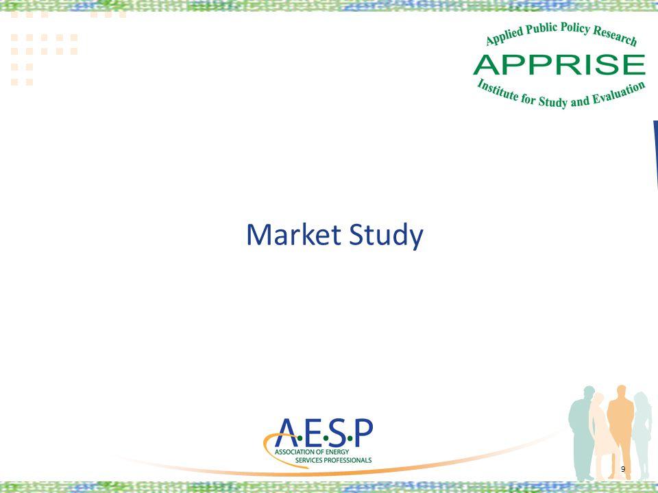 Market Study 9