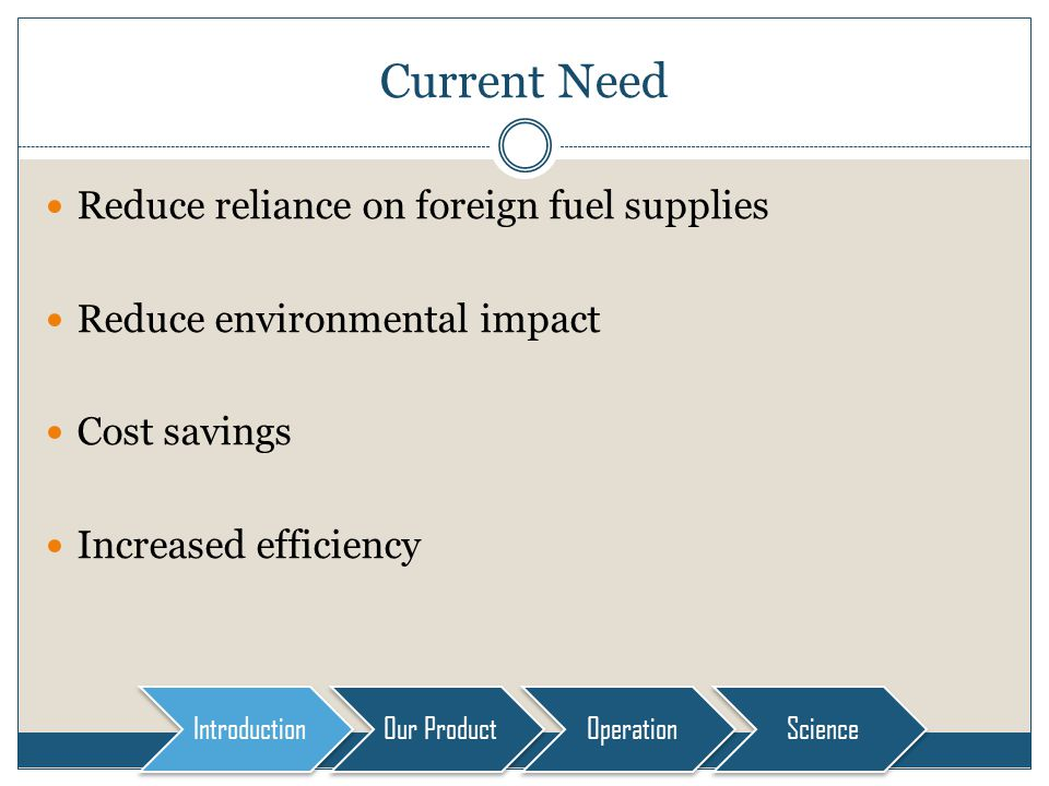 Current Need Reduce reliance on foreign fuel supplies Reduce environmental impact Cost savings Increased efficiency Introduction Our Product OperationScience