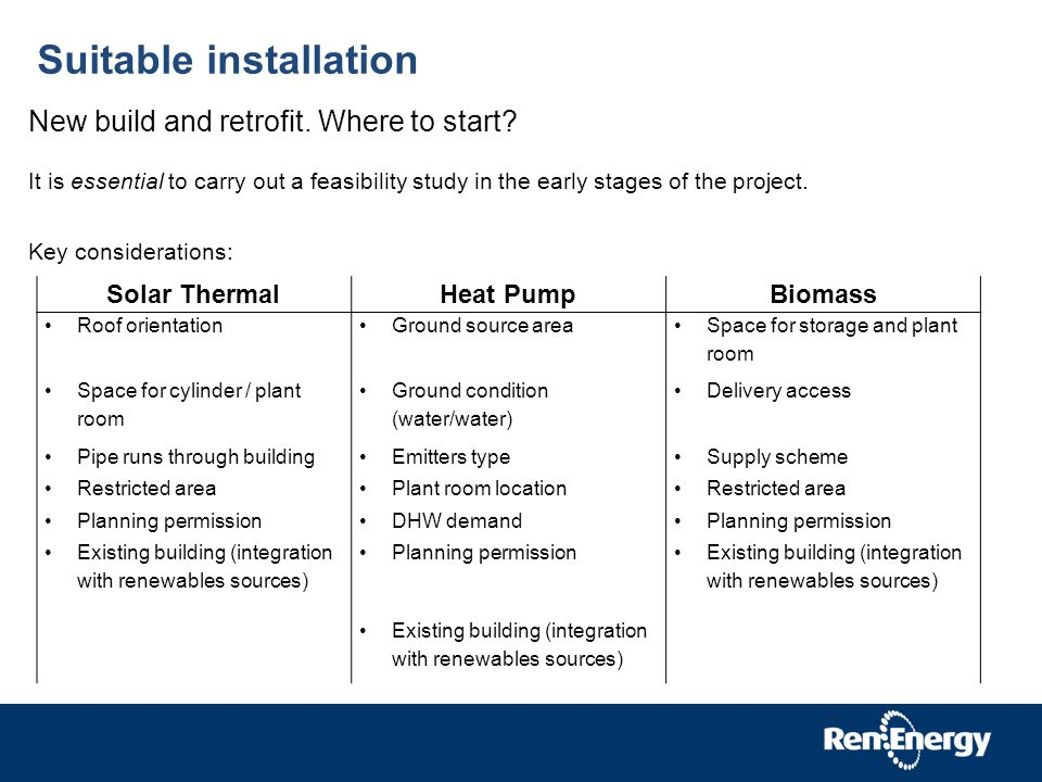 Suitable installation New build and retrofit. Where to start.