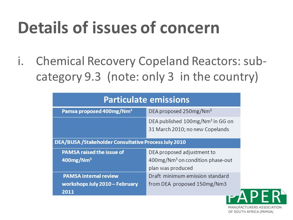 Details of issues of concern i.Chemical Recovery Copeland Reactors: sub- category 9.3 (note: only 3 in the country) Particulate emissions Pamsa proposed 400mg/Nm 3 DEA proposed 250mg/Nm 3 DEA published 100mg/Nm 3 in GG on 31 March 2010; no new Copelands DEA/BUSA /Stakeholder Consultative Process July 2010 PAMSA raised the issue of 400mg/Nm 3 DEA proposed adjustment to 400mg/Nm 3 on condition phase-out plan was produced PAMSA internal review workshops July 2010 – February 2011 Draft minimum emission standard from DEA proposed 150mg/Nm3