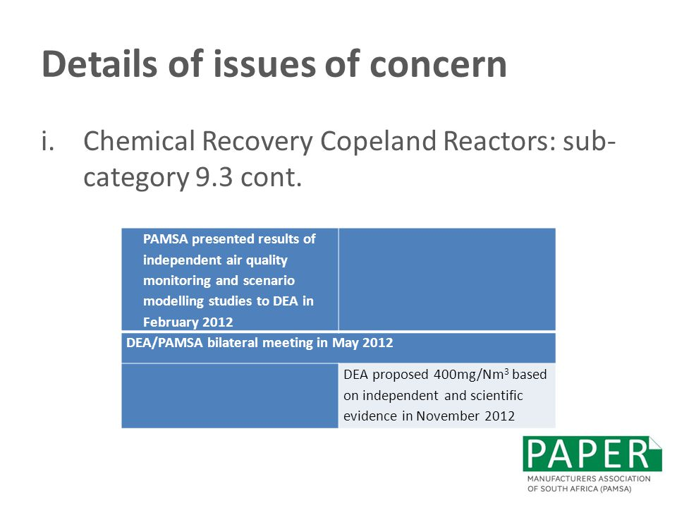 Details of issues of concern i.Chemical Recovery Copeland Reactors: sub- category 9.3 cont.