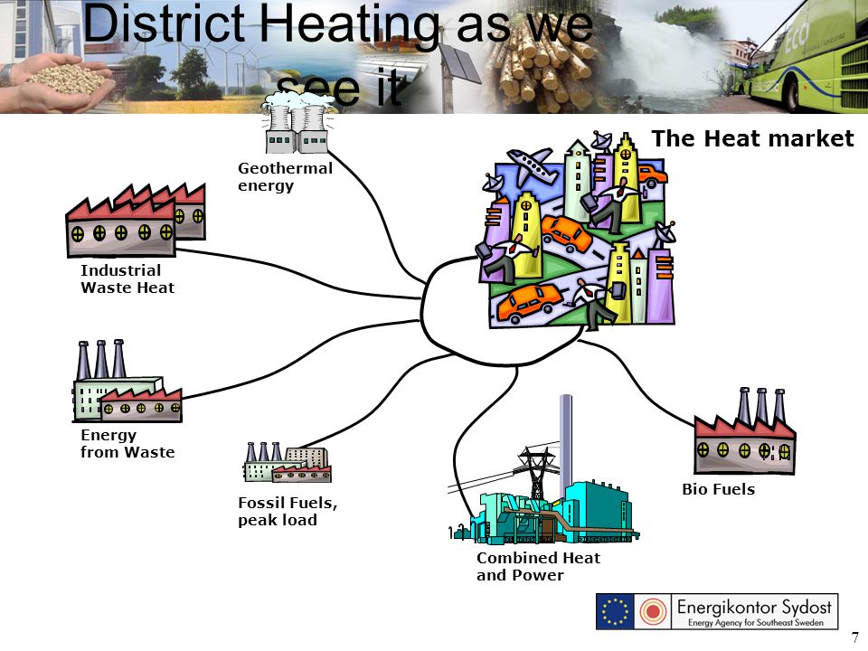 8 Biomass district heating since 1980 100 MW CHP plant for biomass 1997 District cooling to university and hospital (absorbtion cooling).