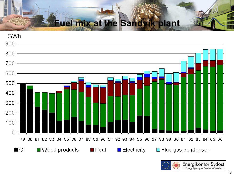 10 07-06-15 District heating In Växjö Existing Planning 2007-2008 Planning 2008-2009 Planning 2009-2010 Planning 2010-2011 Available