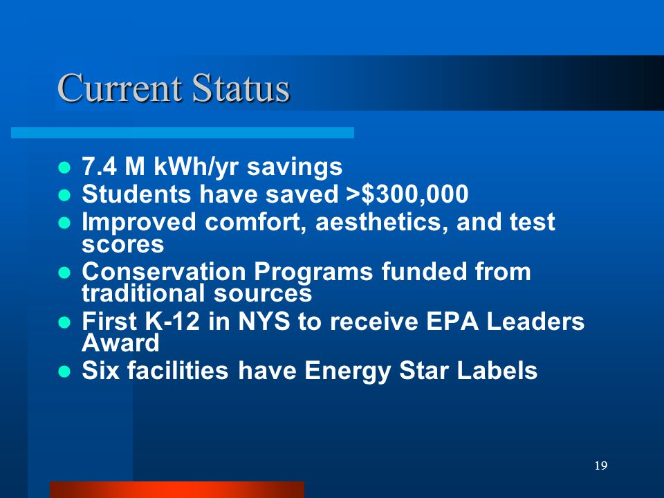 19 Current Status 7.4 M kWh/yr savings Students have saved >$300,000 Improved comfort, aesthetics, and test scores Conservation Programs funded from traditional sources First K-12 in NYS to receive EPA Leaders Award Six facilities have Energy Star Labels