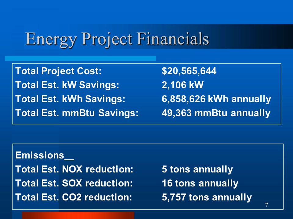 7 Energy Project Financials Total Project Cost:$20,565,644 Total Est.