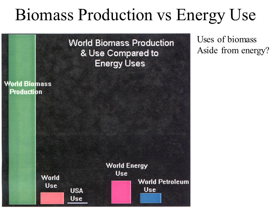 Biomass Production vs Energy Use Uses of biomass Aside from energy
